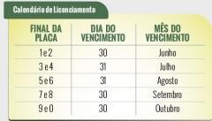 189138_Calendário_Licenciamento_MS